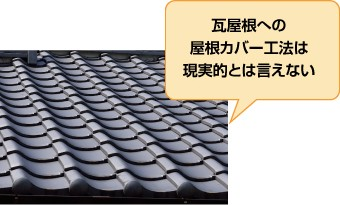 瓦屋根へのカバー工法は現実的とは言えません
