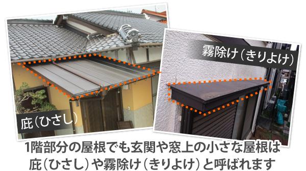 1階部分の屋根でも玄関や窓上の小さな屋根は庇(ひさし)や霧除け(きりよけ)と呼ばれます